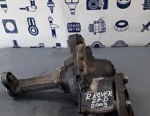 Imagine Cutie de transfer Land Rover Range Rover Sport 2009 cod Piese Auto