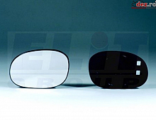 Imagine Geam oglinda Citroen C2 2006 Piese Auto