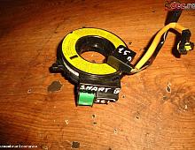 Imagine Spira volan Smart ForFour 2005 Piese Auto